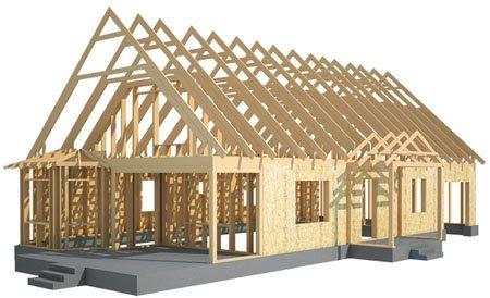 Каркасные дома в Рязани. Здания на основе деревянного каркаса